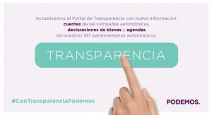 Transparencia PODEMOS